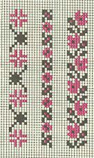 This Pin was discovered by Zey Cross Stitch Bookmarks, Cross Stitch Cards, Cross Stitch Borders, Cross Stitch Flowers, Cross Stitch Designs, Cross Stitching, Cross Stitch Embroidery, Cross Stitch Patterns, Bead Loom Patterns