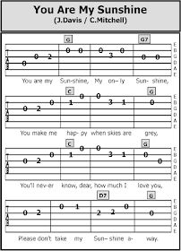 Bass Guitar Photography Hands Guitar Lessons How To Watches Info: 8325267764 Acoustic Guitar Notes, Easy Guitar Tabs, Guitar Chords And Lyrics, Guitar Chords For Songs, Guitar Sheet Music, Guitar Lessons, Acoustic Guitars, Music Music, Ukulele Tabs Songs
