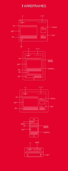 Meaningful_brands_wireframes_full