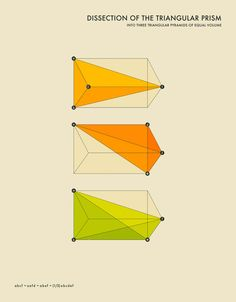 DISSECTION OF THE TRIANGULAR PRISM INTO 3 PYRAMIDS OF EQUAL VOLUME (For Sale)