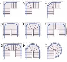 different types of stairs - Google Search
