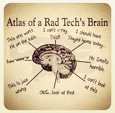 Rad tech thoughts!