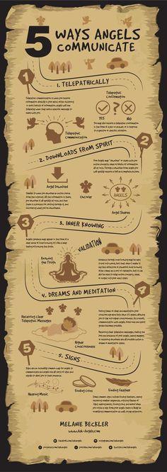 5 manieren Angels Communiceer