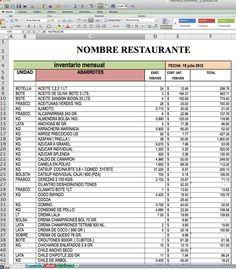 Inventario restaurante Periodic Table, Marketing, Costa Rica, Menu, Ideas, Couple Picture Poses, Management, Menu Board Design, Periodic Table Chart