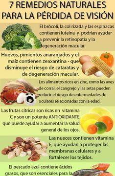 La dieta es una parte muy importante de nuestro estilo de vida. Los alimentos y suplementos dietéticos que tomamos a diario, afectan tanto a la salud general, como a la salud de los ojos. Por eso es importante seguir una rica en frutas y verduras y baja en grasas saturadas y azucares. Esta demostrado quelas …