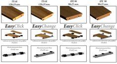 iDecking EasyClick System mit Holz oder WPC ähnlichen Dielen