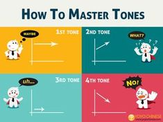 Blog Faq tones how to master chinese tones learn chinese online yangyang cheng chinese question yoyo chinese free chinese courses online mandarin how to say in chinese