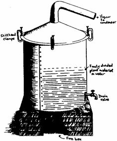 Copper alembic over furnace being used for distillation