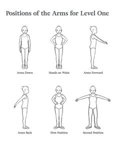 ... A sample page of the arm positions for Level 1 ...