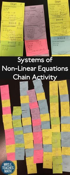 A different version of a here is, where is.Systems of Non-Linear Equations Chain Activity - fun activity for Algebra 2 or Pre-Calculus - students match problems like dominos Math Teacher, Math Classroom, Teaching Math, Teaching Ideas, Future Classroom, Teaching Geometry, Classroom Activities, Teacher Stuff, Classroom Ideas