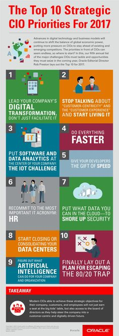 The top 10 CIO priorities for 2017 Want to know more? Visit www.extentia.com