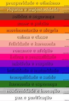 casa de fifia blog de decoração : cores e seus significados