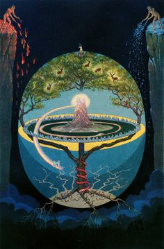 The Yggdrasil Tree, from The Secret Teachings of All Ages, by Manly P. Hall, 1928
