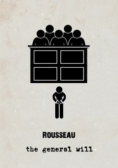 Rousseau's theory of the General Will is framed by his wider Social Contract theory of governance. Here, the individual must deny themselves notions of absolute freedom and 'rights' if these are not in accordance with the 'general will'. Study Philosophy, Western Philosophy, Tyranny Of The Majority, Basic Quotes, Anthropology Major, Modern Feminism, Social Contract, Thought Experiment, Critical Theory