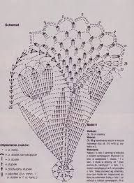 Risultati immagini per schema uncinetto tulipano