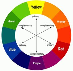 Colors that complement your eyes