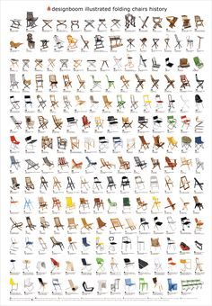 Furniture Design History a century of danish lighting - poster | danish posters, art