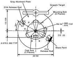 Interface - FRGF (Flight-Releasable Grapple Fixture) #ISS #FRGF #Canadarm