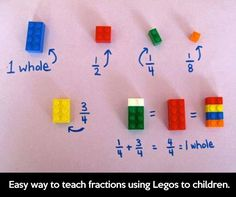 A brilliant way to teach kids fractions. So many children (and adults for that matter) struggle with fractions. Here is an easy way to teach fractions using LEGO! Learning Fractions, Math Fractions, Teaching Math, Adding Fractions, Math Teacher, Multiplication, Teaching Plan, Equivalent Fractions, Teaching Resources
