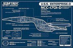 Star Trek Poster NCC-1701 - plakat
