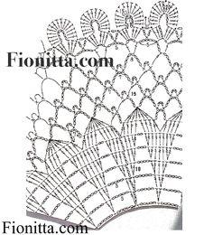 PATTERN: crochet hook :№3 yarn: cotton 66%+viscose 34% row 1: 144 row 2: 144