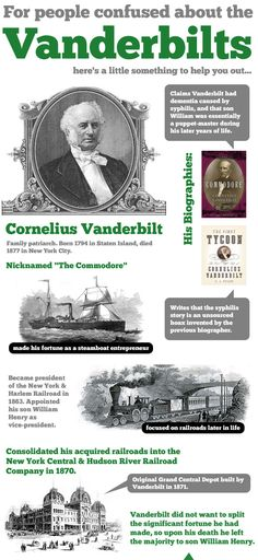 Cornelius Vanderbilt 1794-1887 nicknamed the commodore, the one who started the family fortune