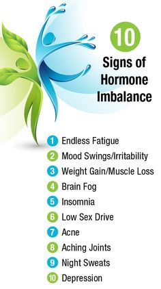 10 Signs of Hormonal Imbalance