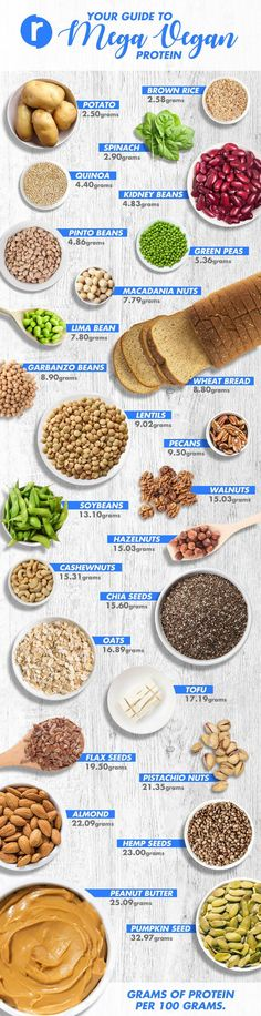 Thinking plant based proteins are hard top find? Check out these sources of mega vegan plant based proteins that you never knew provided the good stuff. It's not all about the carbs!