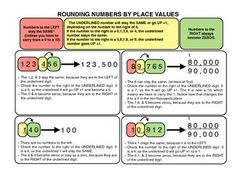 A quick one page journal entry with hints and strategies for rounding by place values with examples.