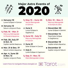 2020 Astrology: The Biggest Events of the Year - Astrologie Astrology Dates, Learn Astrology, Tarot Astrology, Astrology Numerology, Astrology Chart, Astrology Zodiac, Numerology Numbers, Numerology Chart, Sagittarius