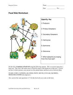 student activity sheet food web yahoo search results scienze pinterest food webs. Black Bedroom Furniture Sets. Home Design Ideas