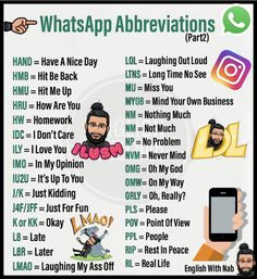 Abbreviations and acronyms are shortened forms of words or phrases. An abbreviation is typically a shortened form of words used to represent the whole (such as Dr.) while an acronym contai… English Learning Spoken, Teaching English Grammar, English Writing Skills, English Language Learning, English Conversation Learning, Slang English, English Idioms, English Phrases, English Lessons