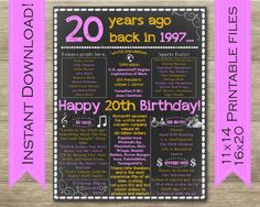 Digital Download Print - Instant Download - 11x14 AND 16x20 20th Birthday Chalkboard Sign **Please note- this is a digital download only. Nothing will be shipped to you. This 20th Birthday Sign will be the perfect decoration or birthday gift for a loved ones special milestone birthday!