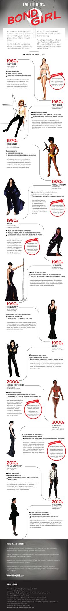 See The Evolution Of The Bond Girl In One Awesome Infographic James Bond Party, James Bond Theme, James Bond Movie Posters, James Bond Movies, Hollywood Actor, Golden Age Of Hollywood, 007 Theme, James Bond Women, Spy Girl