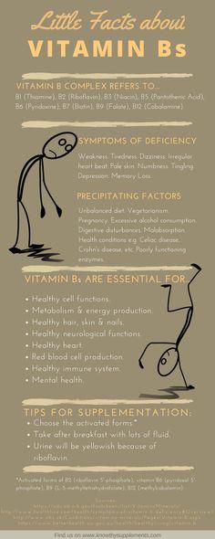 Vitamin B complex [B1 (Thiamine), B2 (Riboflavin), B3 (Niacin), B5 (Pantothenic Acid), B6 (Pyridoxine), B7 (Biotin), B9 (Folate) and B12 (Cobalamine).]: symptoms of deficiency, reasons, benefits (energy, skin) and tips on taking vit b supplement