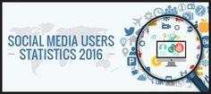 Social Media 2016: Die wichtigsten Daten zu Facebook, Twitter & Co. im Überblick [Infografik]