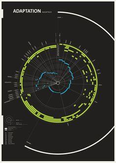 Resultado de imagen de infographic minimalist