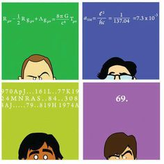 What they think of mathematics