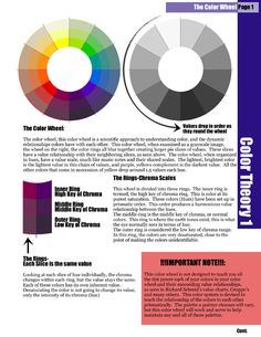 """ConceptArt Thread """"Theory Discussion: """"Color Theory"""" Principles and Practice"""" By: fredflickstone I originally posted some of these pictures without the corresponding concept art thread… it's quite. Design Tutorials, Art Tutorials, Grayscale Image, Design Theory, Coloring Tutorial, Digital Painting Tutorials, Learn To Paint, Teaching Art, Color Theory"""