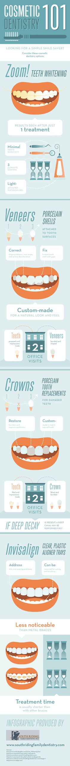 Cosmetic Dentistry 101 Infographic.#Dentist. New Smiles Dental Excellence, Frisco,TX is a Family and Cosmetic Dentist. NewSmilesFrisco.com