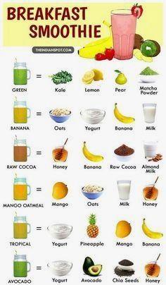 smoothie detoxifiere slabire