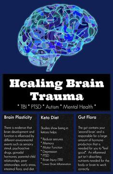 Brain Injury Recovery, Traumatic Brain Injury, Post Traumatic, Brain Injury Awareness, Healthy Brain, Brain Health, Mental Health, Lesión Cerebral, Brain Facts