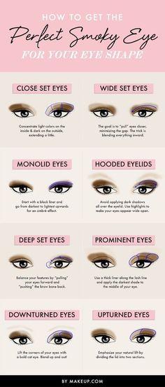Si vous voulez apprendre à faire un œil charbonneux, réfléchissez à la combinaison de couleurs et à la quantité de chaque couleur nécessaire pour mettre en valeur la forme de vos yeux. | 7 conseils maquillage ridiculement faciles qui vous simplifieront la vie