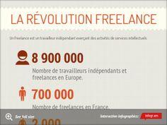 Infographic: LA Révolution freelance    Où trouver les freelances ? -
