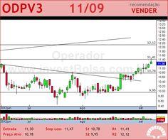 ODONTOPREV - ODPV3 - 11/09/2012 #ODPV3 #analises #bovespa