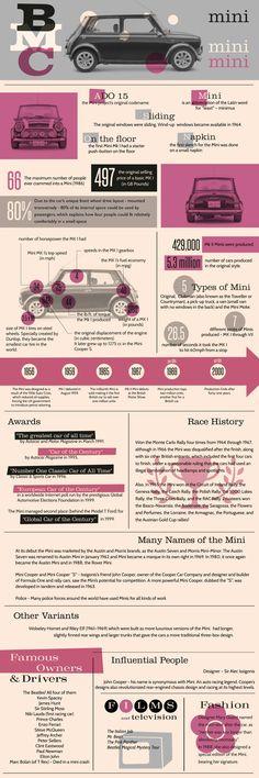 BMC Mini Infographic