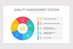 Quality Management System PowerPoint Diagram Blood Components, Color Themes, Management, Diagram, Templates, Stencils, Vorlage, Models