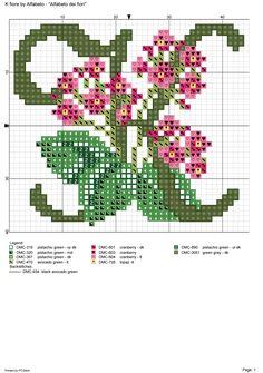 alfabeto dei fiori: K