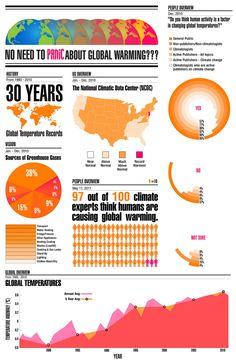 Global Warming Infographic by Josh Abdul at Coroflot.com