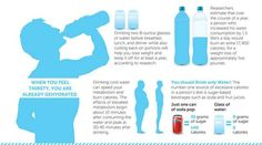 Why Drinking Water is pertinent to our health